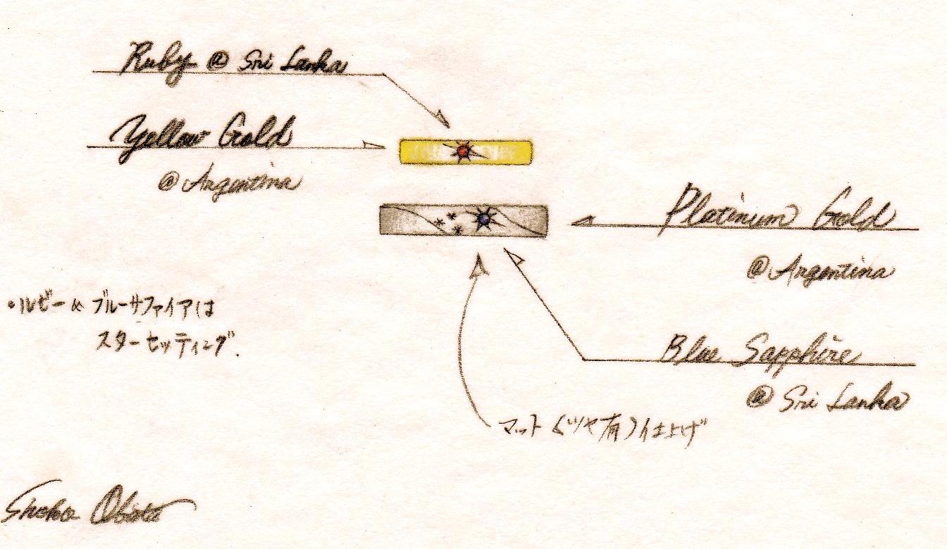 ルビー&ブルーサファイアの結婚指輪(オーダーメイド)エシカル。デザイン画