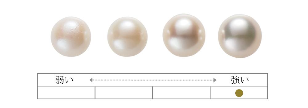 真珠の光沢(テリ)