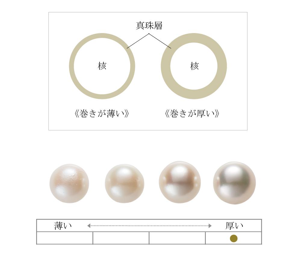 あこや真珠の品質